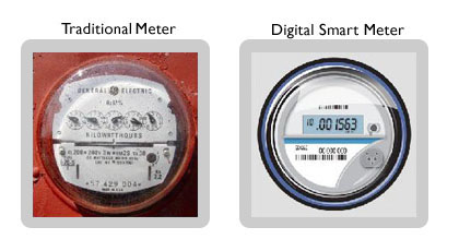 Digital smart meters like the one on the right can be read remotely.